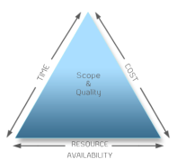 Scope_Quality